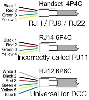 wall outlet rj45 icm rj11 aansluiten - internet en (thuis ... stereo headset wiring diagram rj11 headset wiring diagram