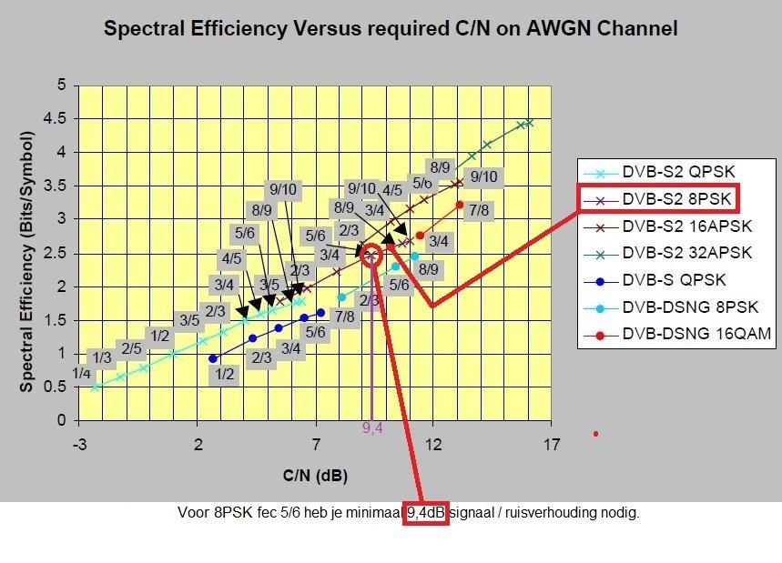 Spectrum voorbeeld 2.jpg