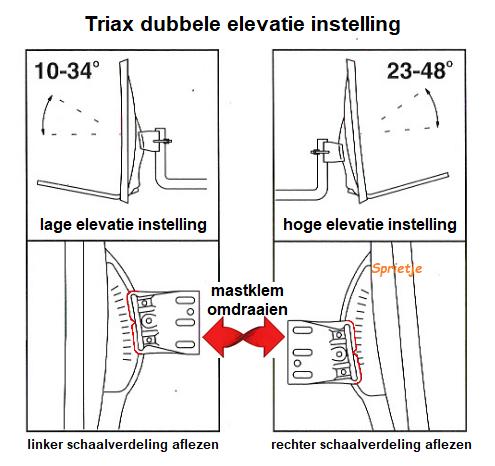 Triax elevatie  instelling.png