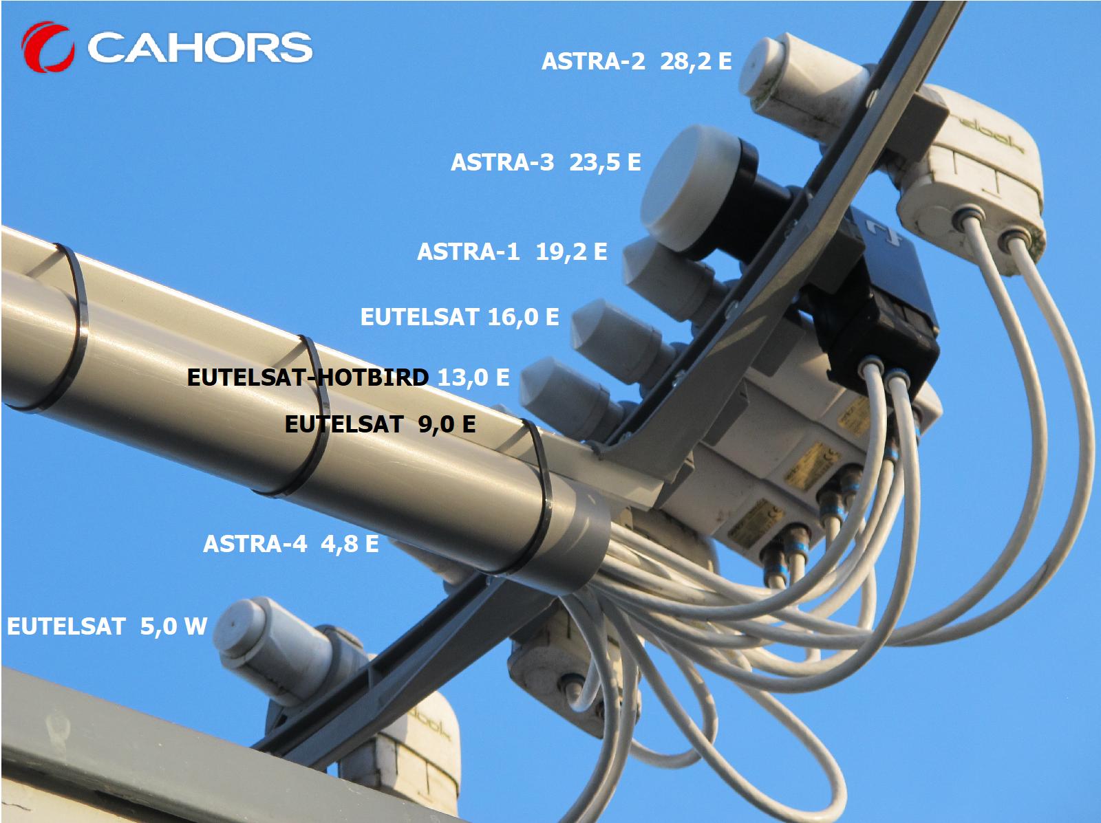 CAHORS_13____Big-BiSat_Satelliet_posities.png