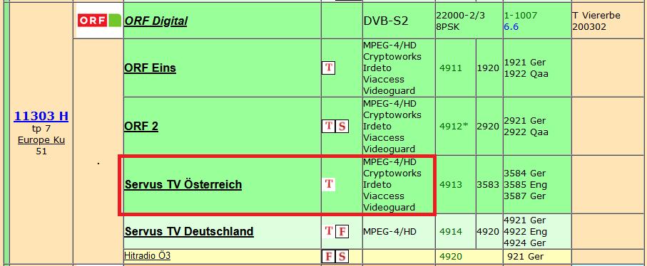 Servus TV Östrerreich.png
