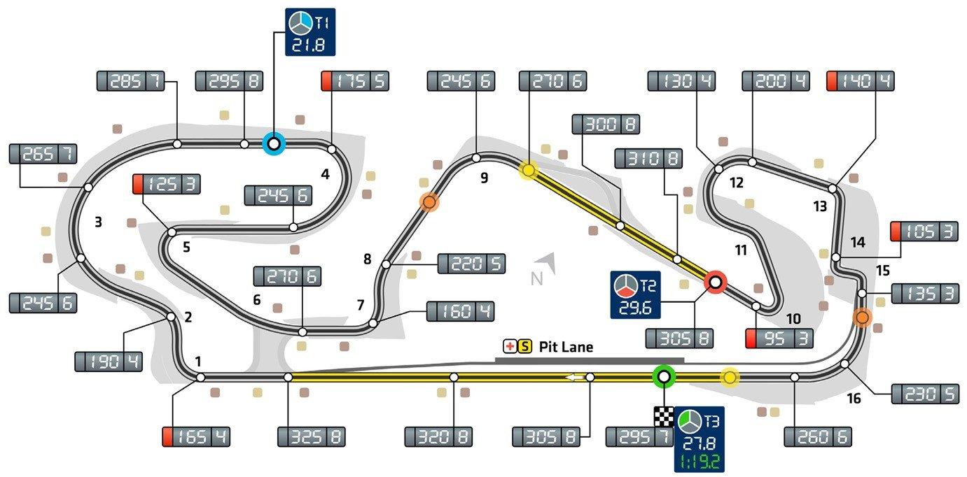 Catalunya-circuit-layout.jpg